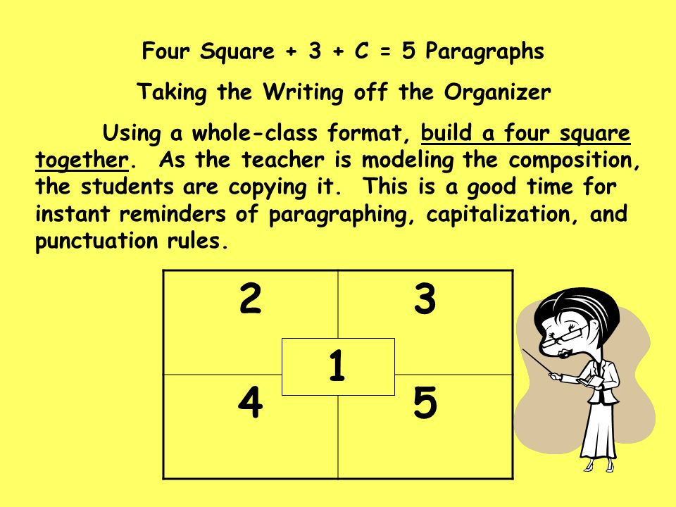 2 3 4 5 1 Four Square + 3 + C = 5 Paragraphs