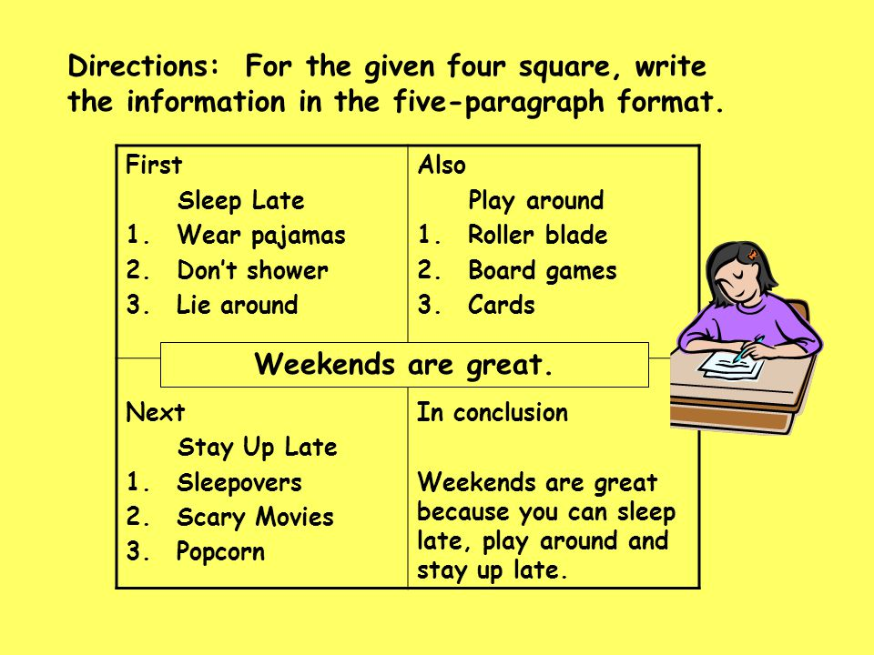 Directions: For the given four square, write the information in the five-paragraph format.