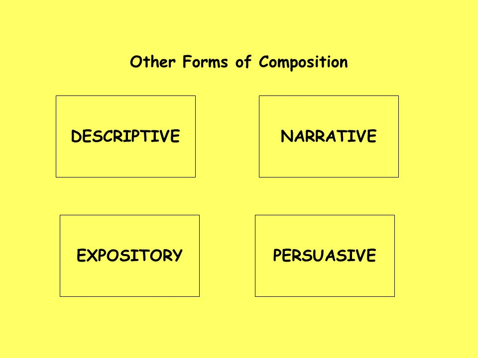 Other Forms of Composition
