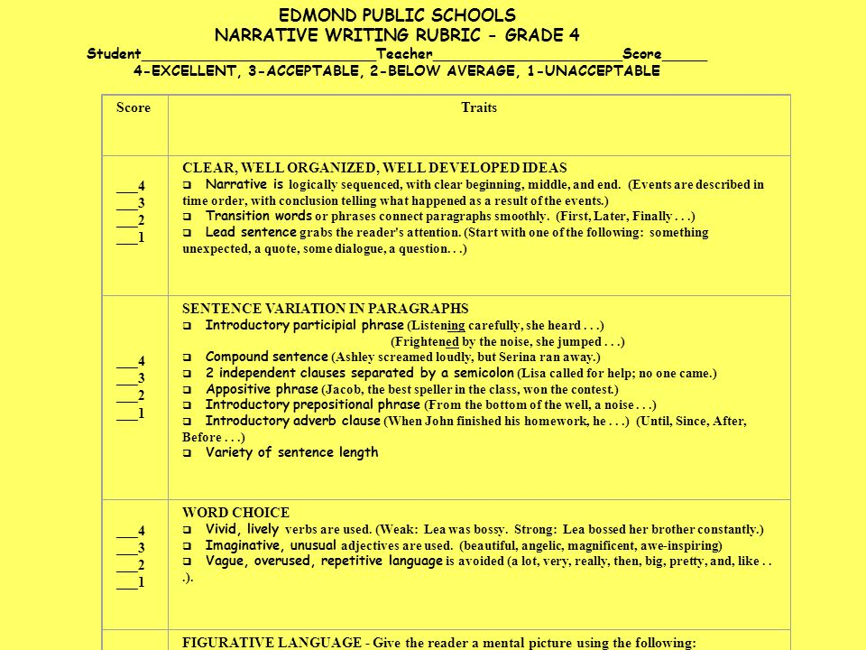 EDMOND PUBLIC SCHOOLS NARRATIVE WRITING RUBRIC - GRADE 4