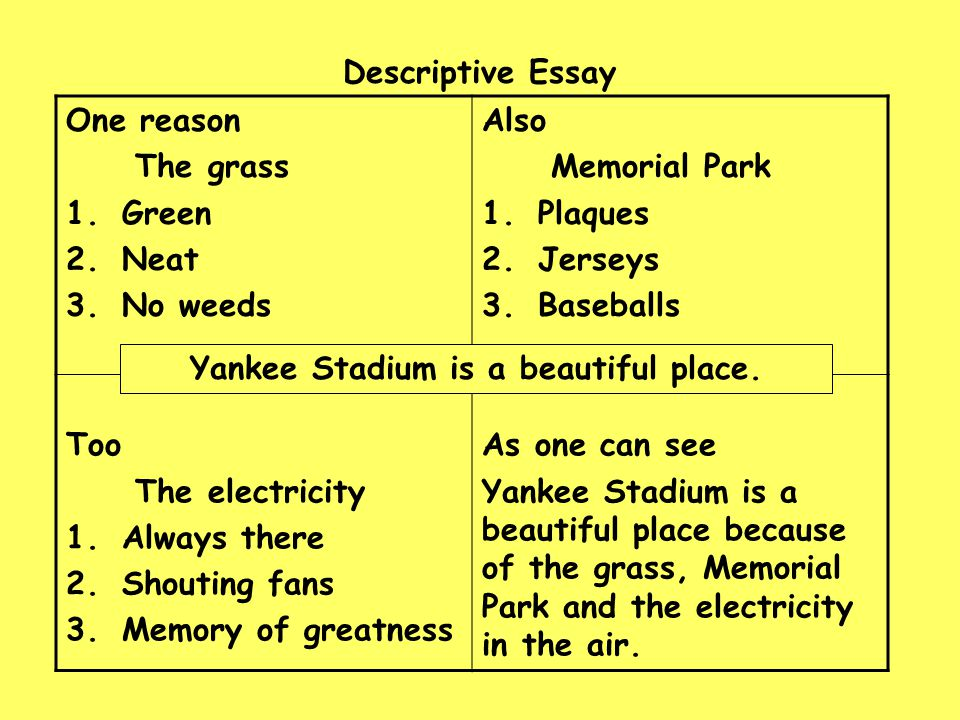 Beautiful Place Essay