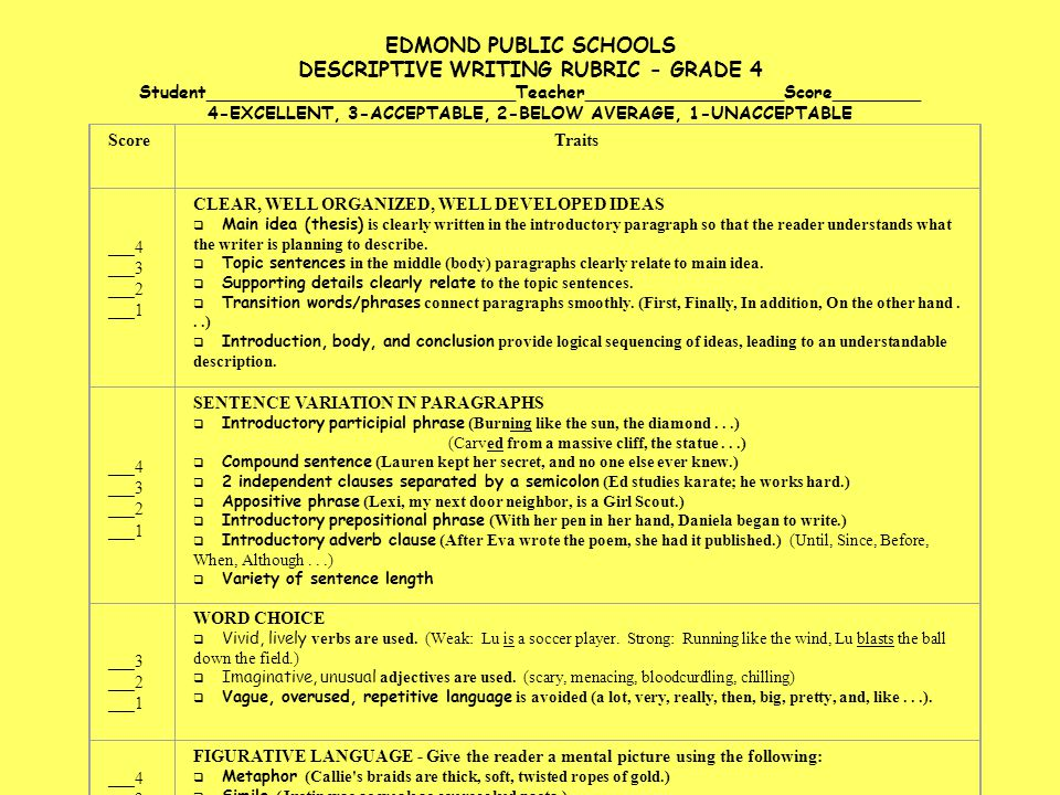 EDMOND PUBLIC SCHOOLS DESCRIPTIVE WRITING RUBRIC - GRADE 4