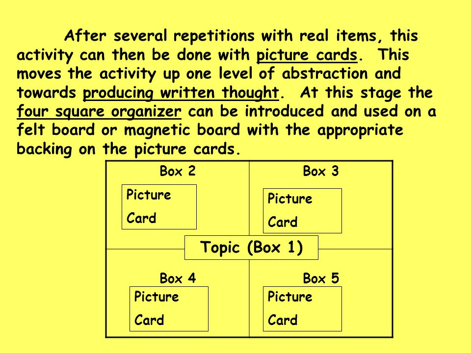 After several repetitions with real items, this activity can then be done with picture cards. This moves the activity up one level of abstraction and towards producing written thought. At this stage the four square organizer can be introduced and used on a felt board or magnetic board with the appropriate backing on the picture cards.