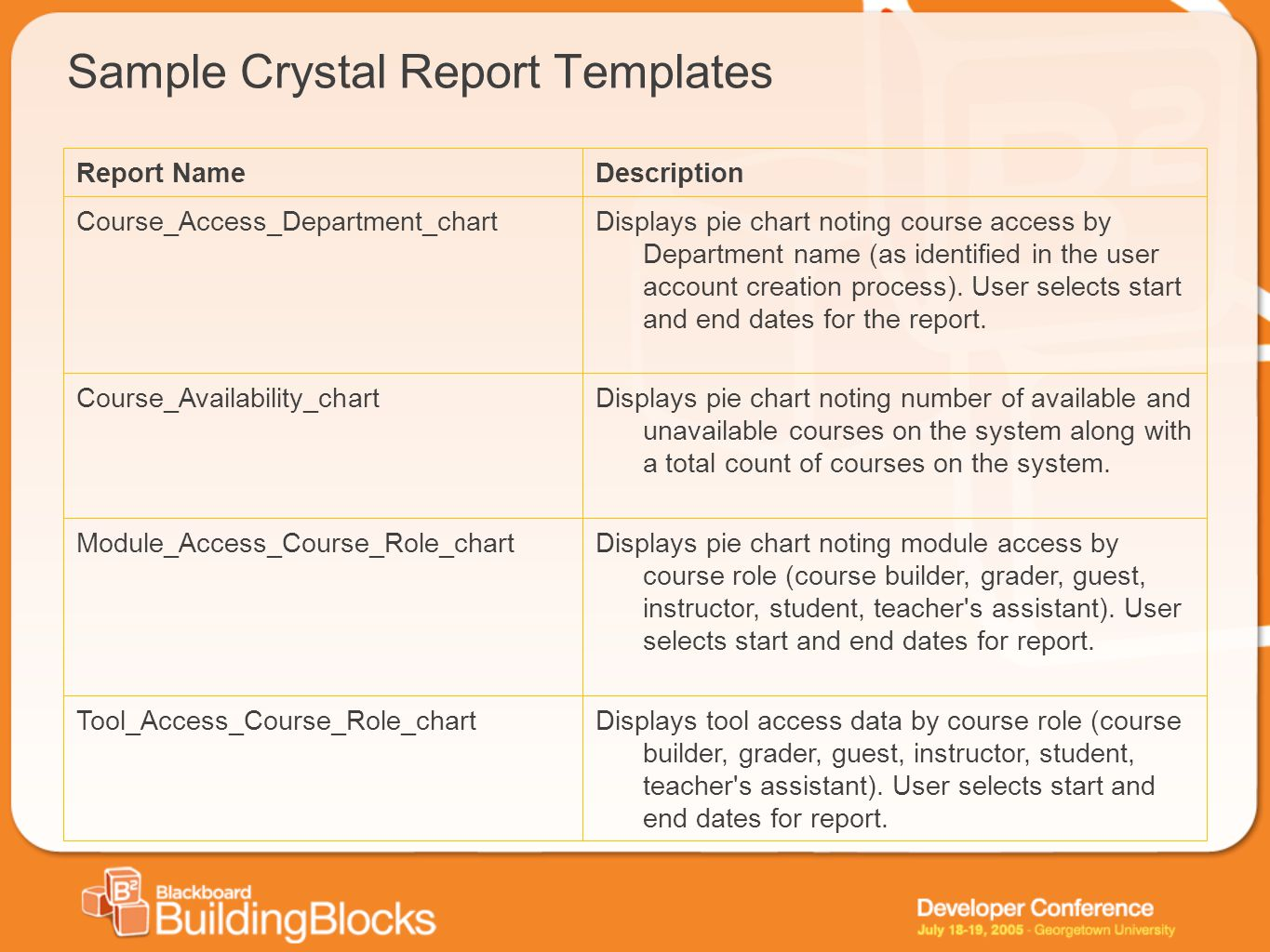 Sample Crystal Report Templates