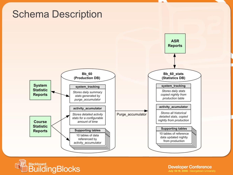 Schema Description