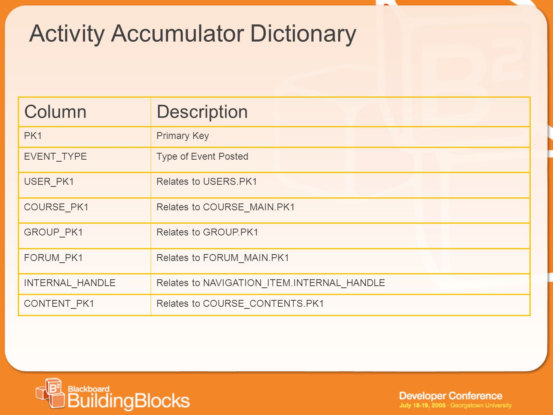 Activity Accumulator Dictionary