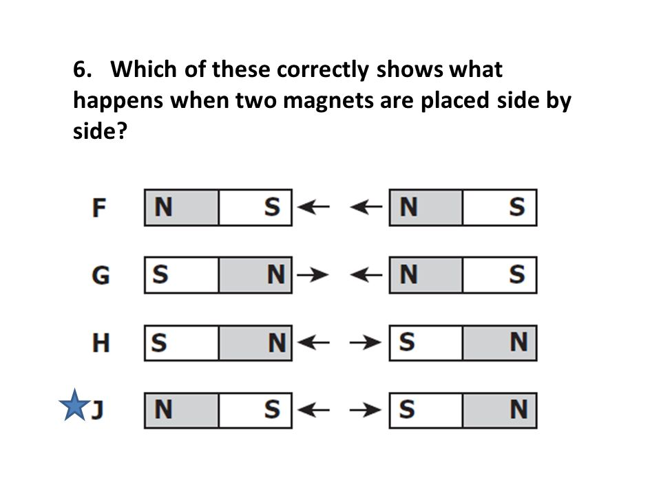 6. Which of these correctly shows what happens when two magnets are placed side by side