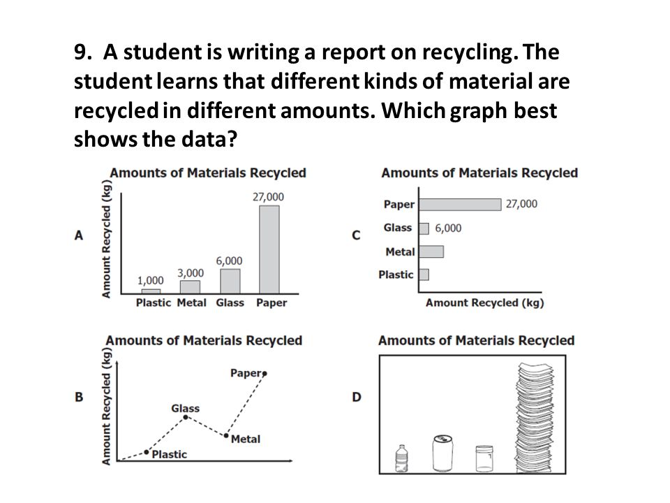 9. A student is writing a report on recycling