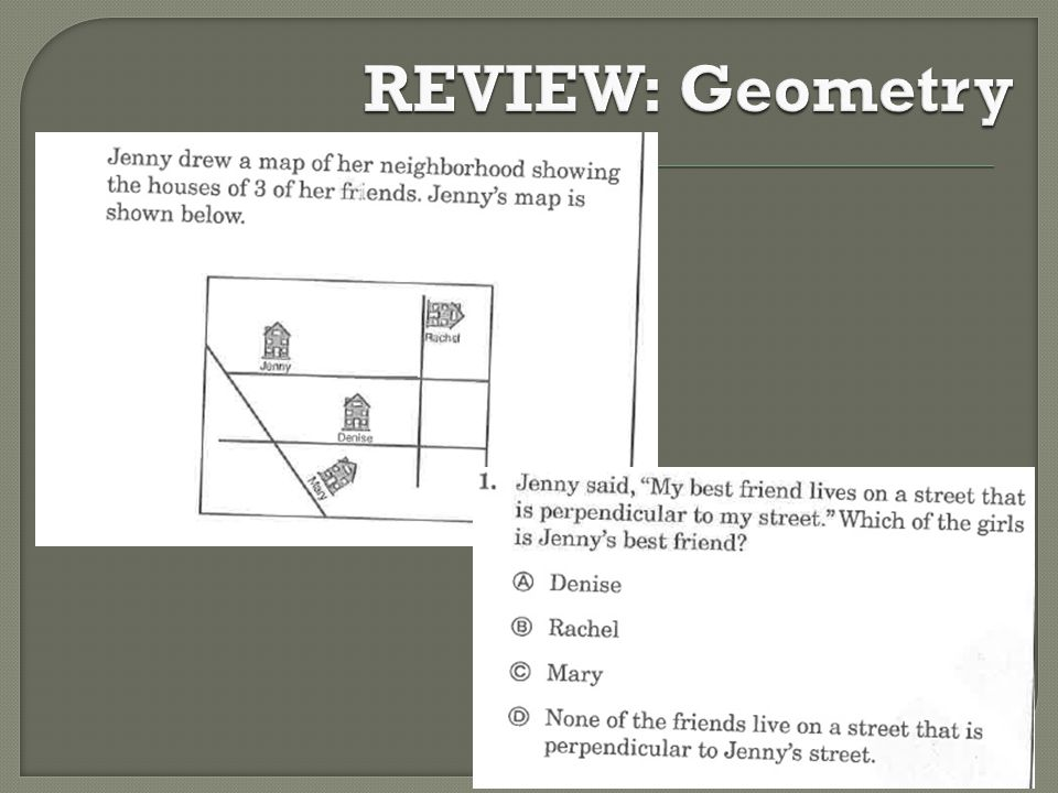 REVIEW: Geometry
