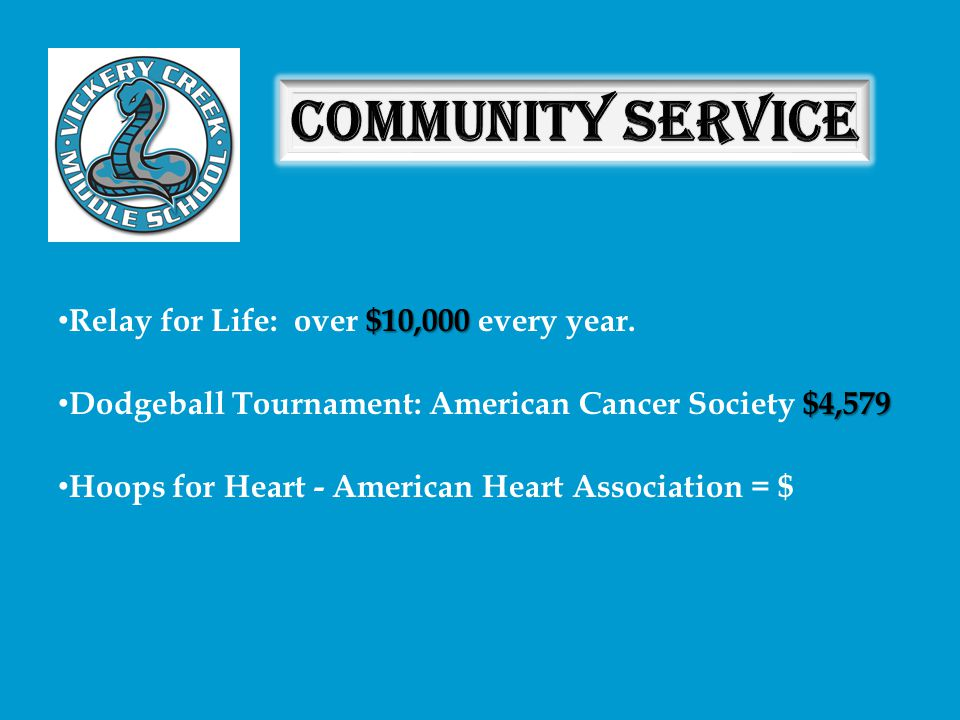 Community Service Relay for Life: over $10,000 every year.