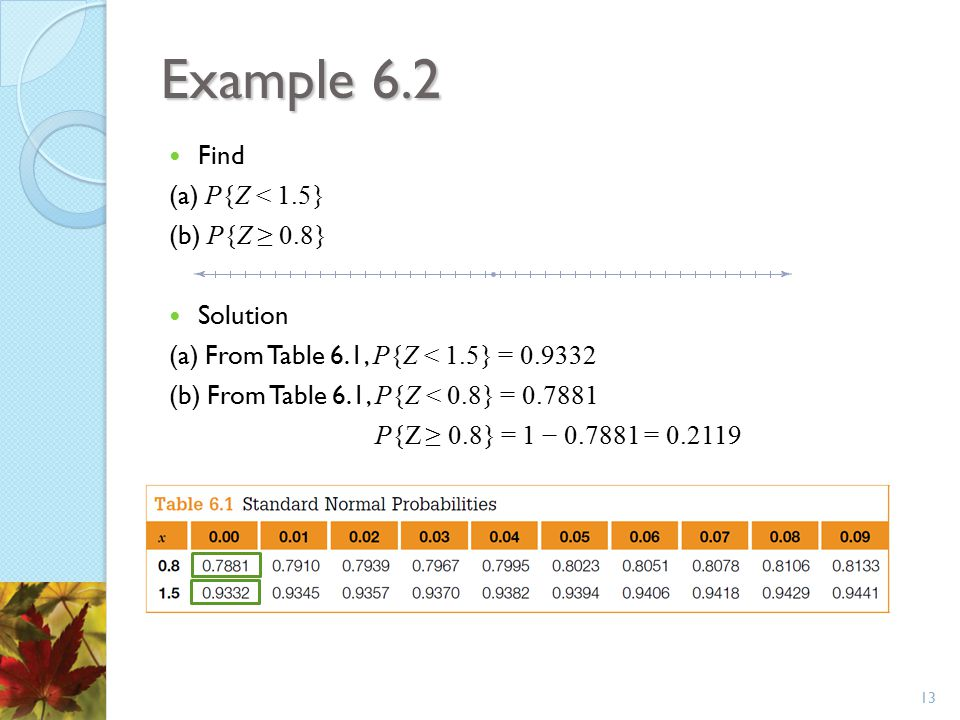 Example 6.2 Find (a) P{Z < 1.5} (b) P{Z ≥ 0.8} Solution