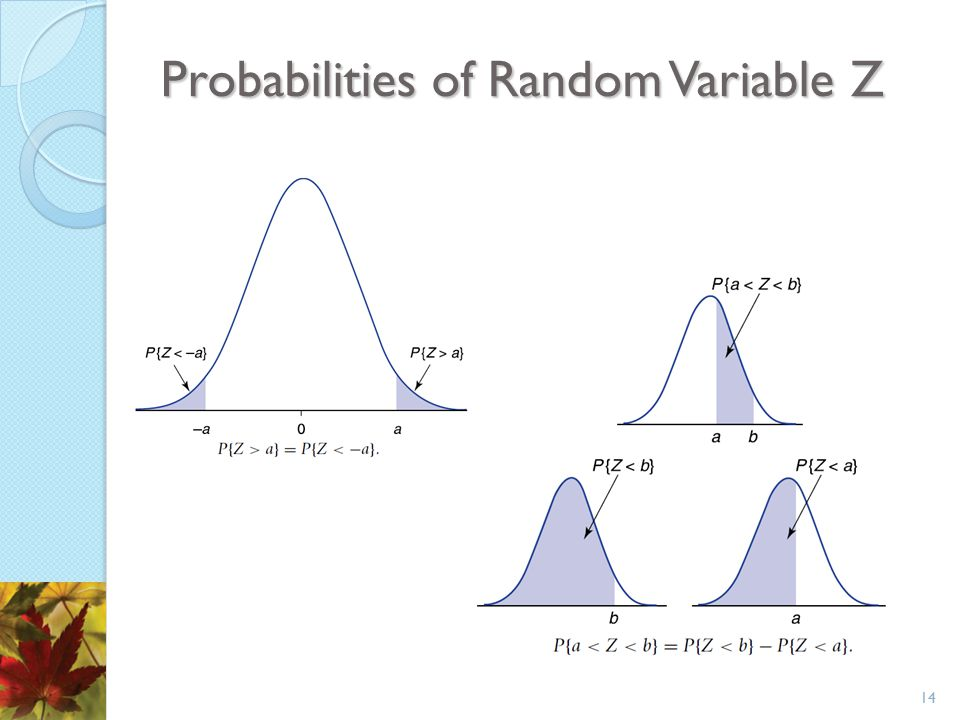 Probabilities of Random Variable Z