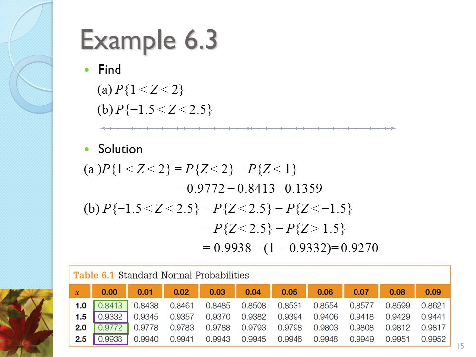 Example 6.3 Find (a) P{1 < Z < 2} (b) P{−1.5 < Z < 2.5}