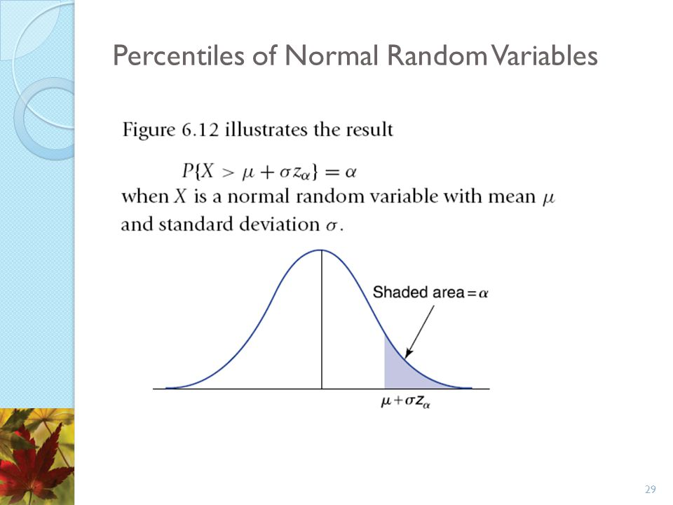 Percentiles of Normal Random Variables