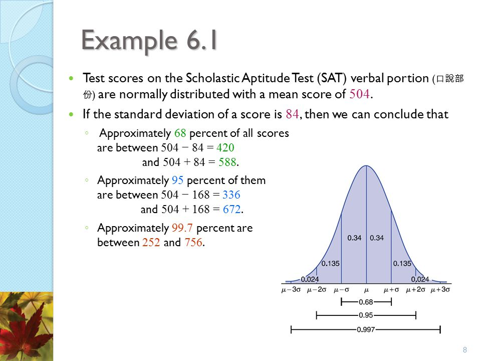 Example 6.1 Test scores on the Scholastic Aptitude Test (SAT) verbal portion (口說部 份) are normally distributed with a mean score of 504.