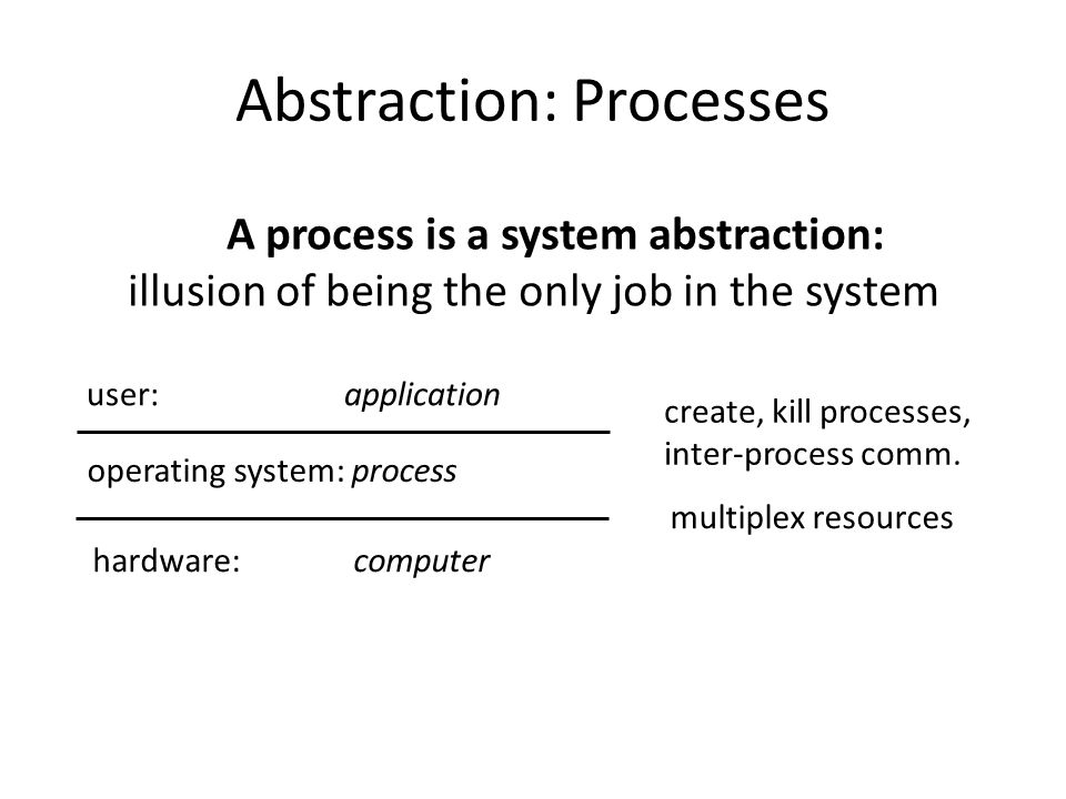 Abstraction: Processes