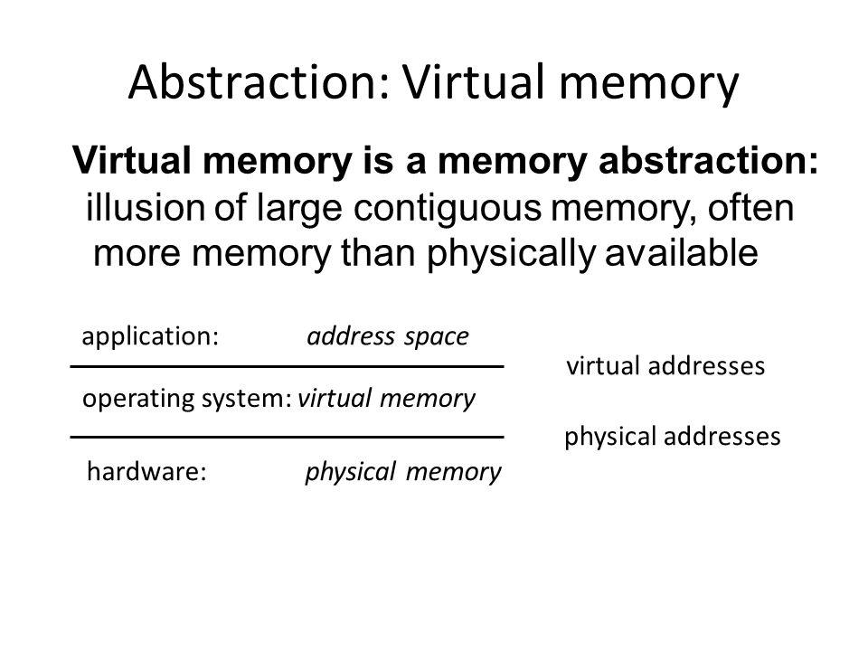 Abstraction: Virtual memory