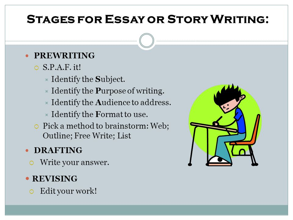 Stages for Essay or Story Writing: