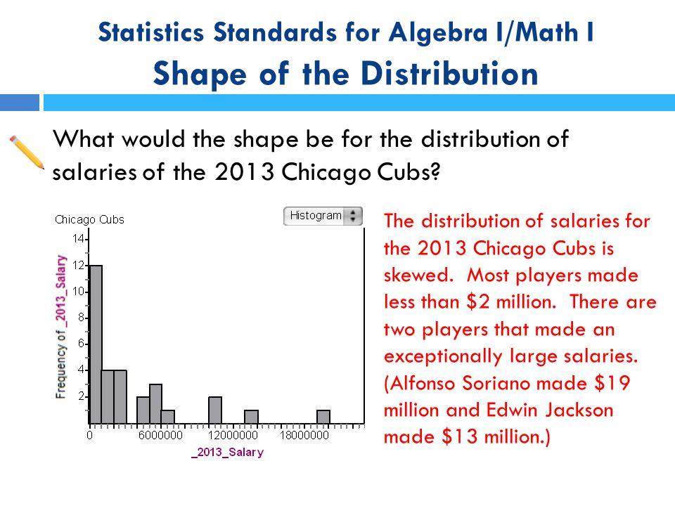 Statistics Standards for Algebra I/Math I Shape of the Distribution