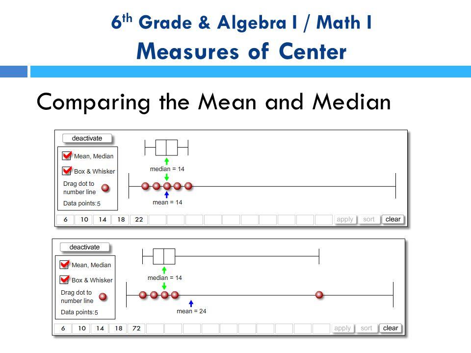 6th Grade & Algebra I / Math I Measures of Center