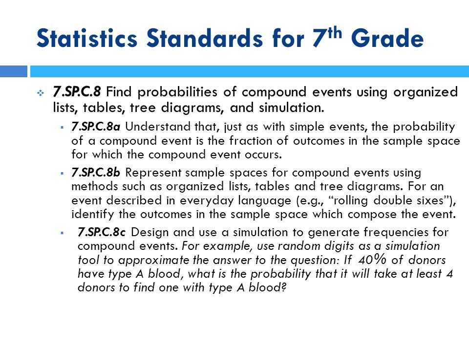 Statistics Standards for 7th Grade
