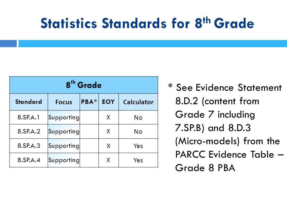 Statistics Standards for 8th Grade