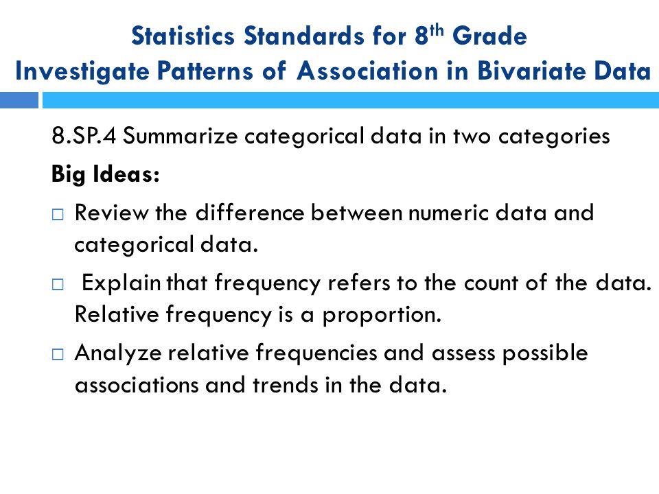 Statistics Standards for 8th Grade Investigate Patterns of Association in Bivariate Data