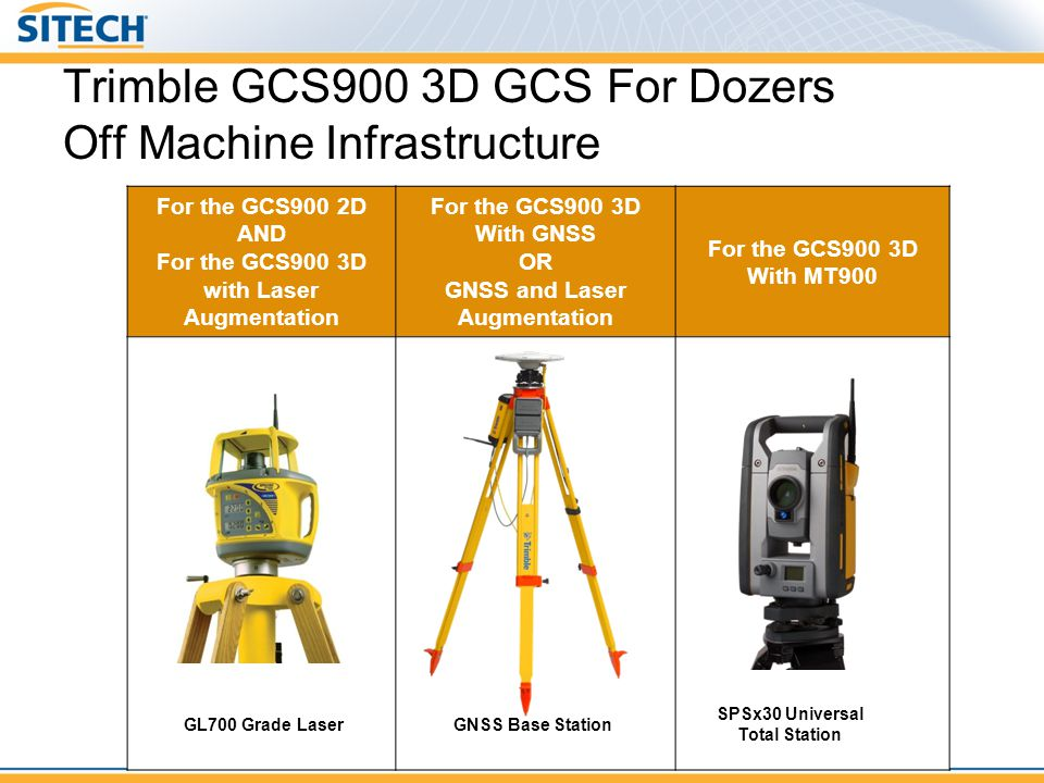 Trimble GCS900 3D GCS For Dozers Off Machine Infrastructure