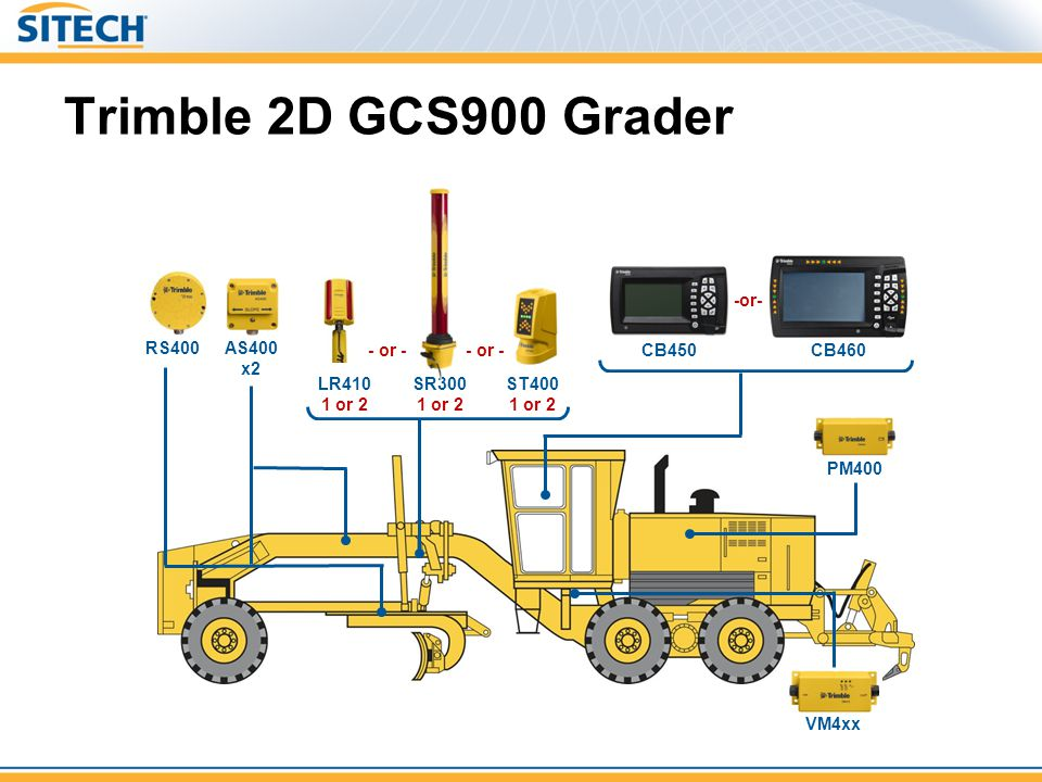 Trimble 2D GCS900 Grader RS400 SR300 1 or 2 LR410 1 or 2 AS400 x2