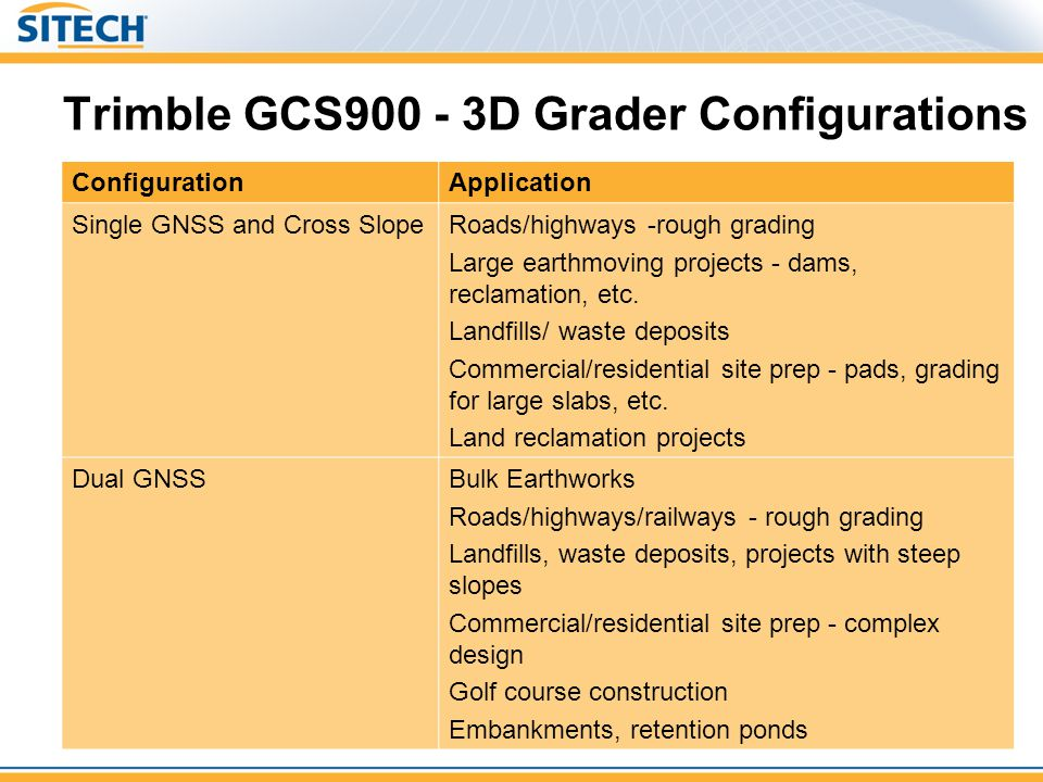 Trimble GCS900 - 3D Grader Configurations