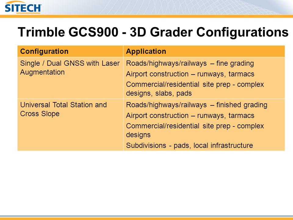Trimble GCS900 - 3D Grader Configurations