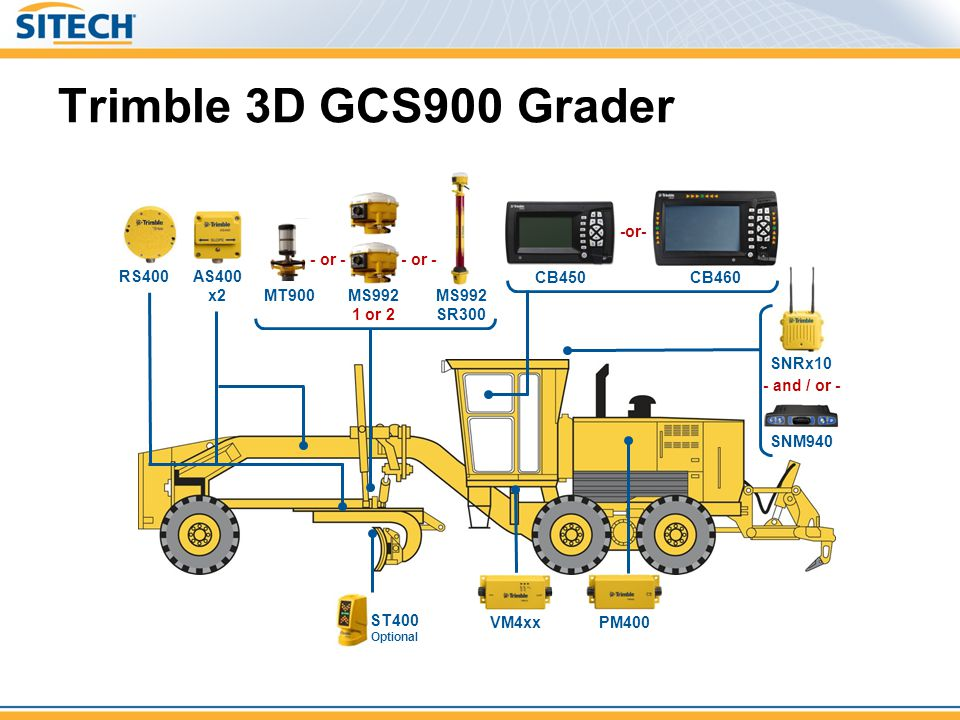 Trimble 3D GCS900 Grader ST400 Optional SNM940 - and / or - RS400