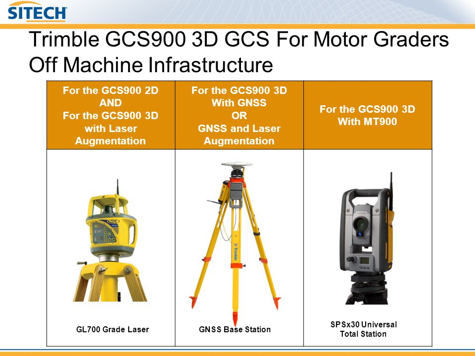 Trimble GCS900 3D GCS For Motor Graders Off Machine Infrastructure