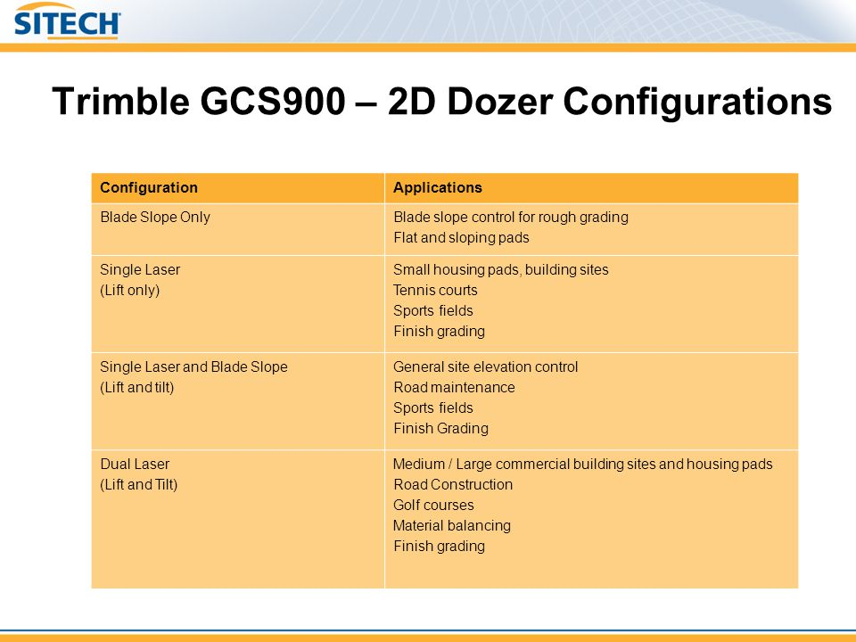 Trimble GCS900 – 2D Dozer Configurations