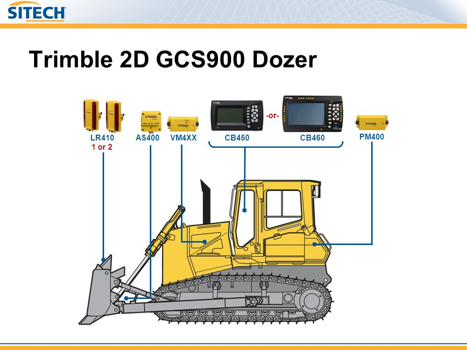 Trimble 2D GCS900 Dozer CB460 LR410 1 or 2 VM4XX CB450 PM400 AS400