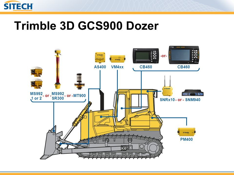 Trimble 3D GCS900 Dozer SNRx10 PM400 SNM940 - or - MS992 1 or 2 MT900