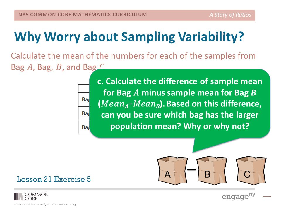 Why Worry about Sampling Variability