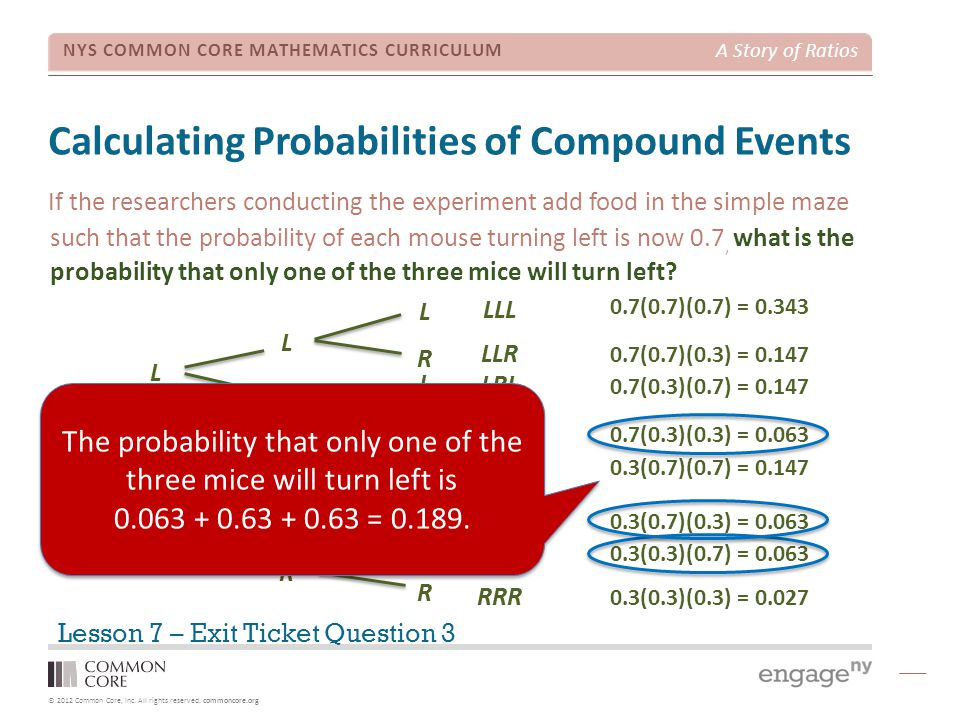 Calculating Probabilities of Compound Events