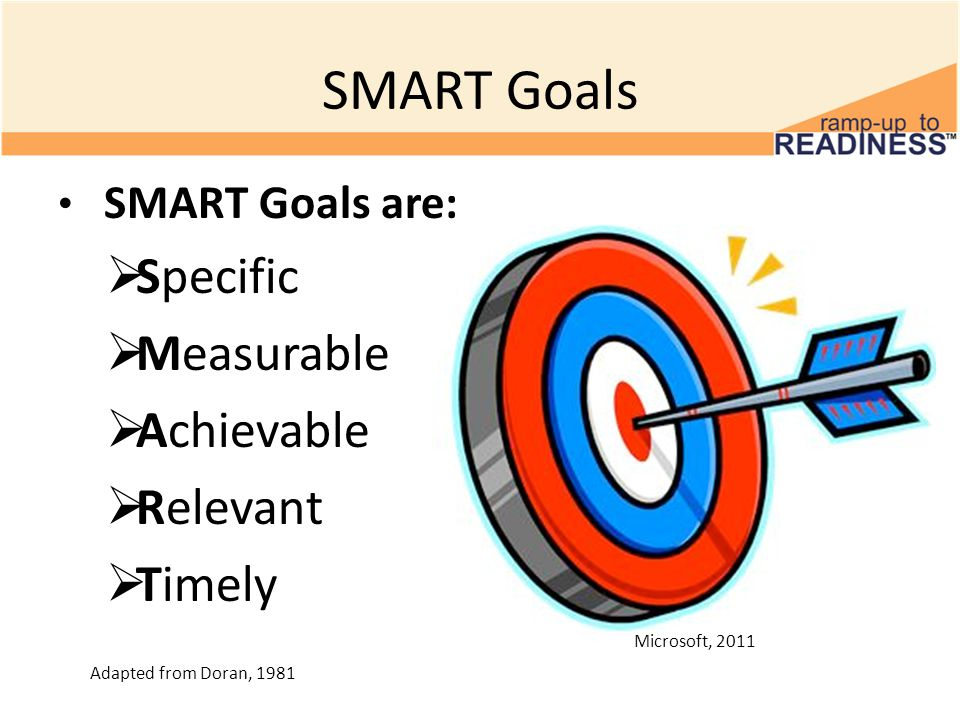 SMART Goals Specific Measurable Achievable Relevant Timely