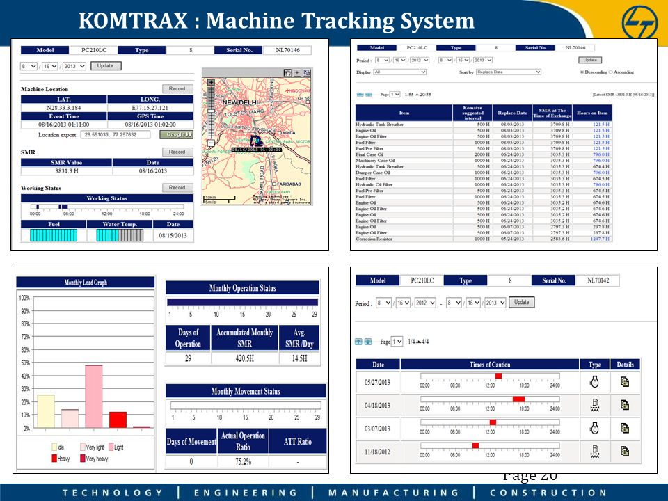 machine tracking systems