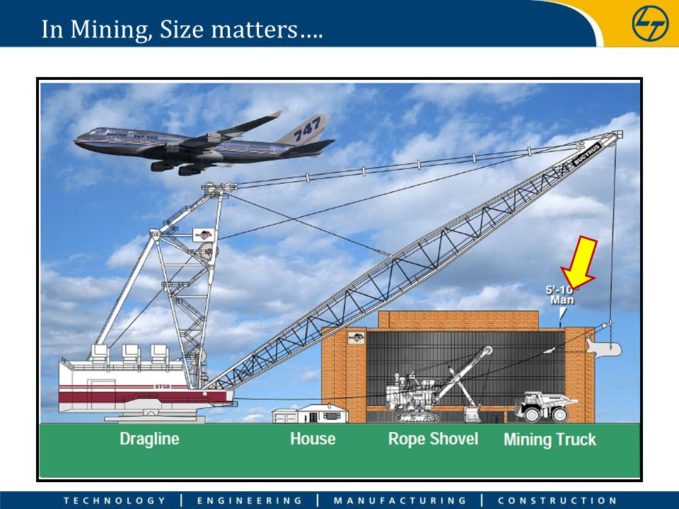 In Mining, Size matters….
