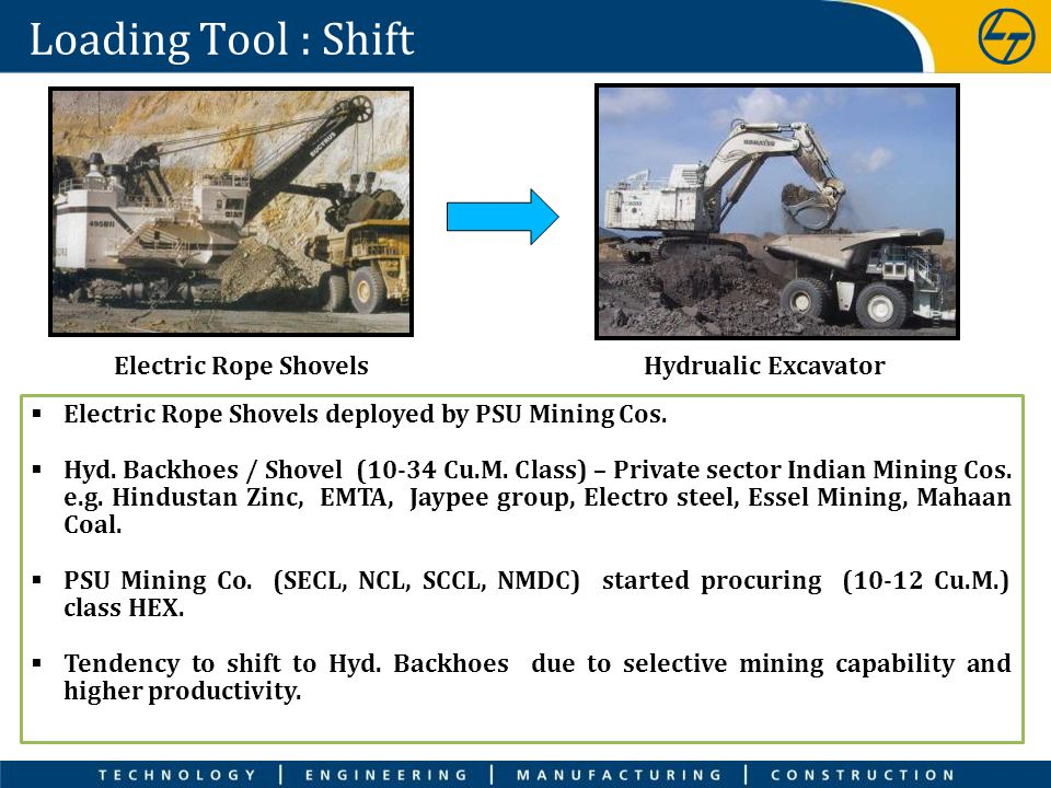 Loading Tool : Shift Electric Rope Shovels Hydrualic Excavator