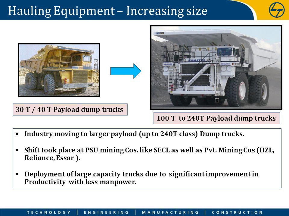Hauling Equipment – Increasing size