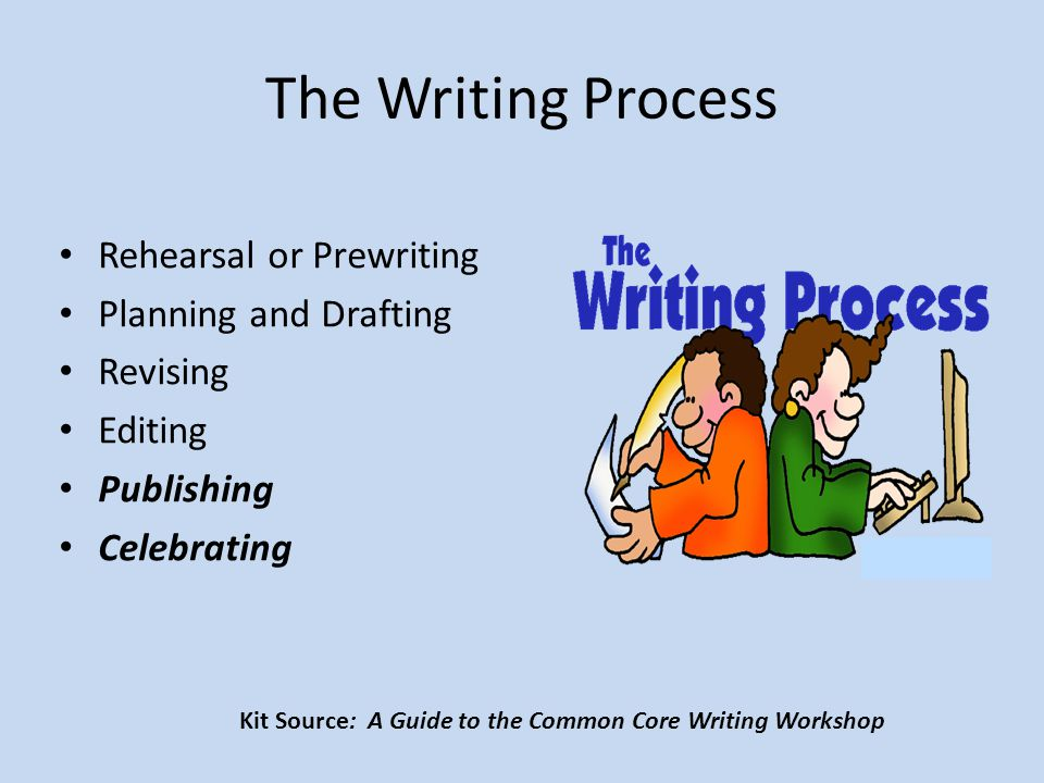 The Writing Process Rehearsal or Prewriting Planning and Drafting