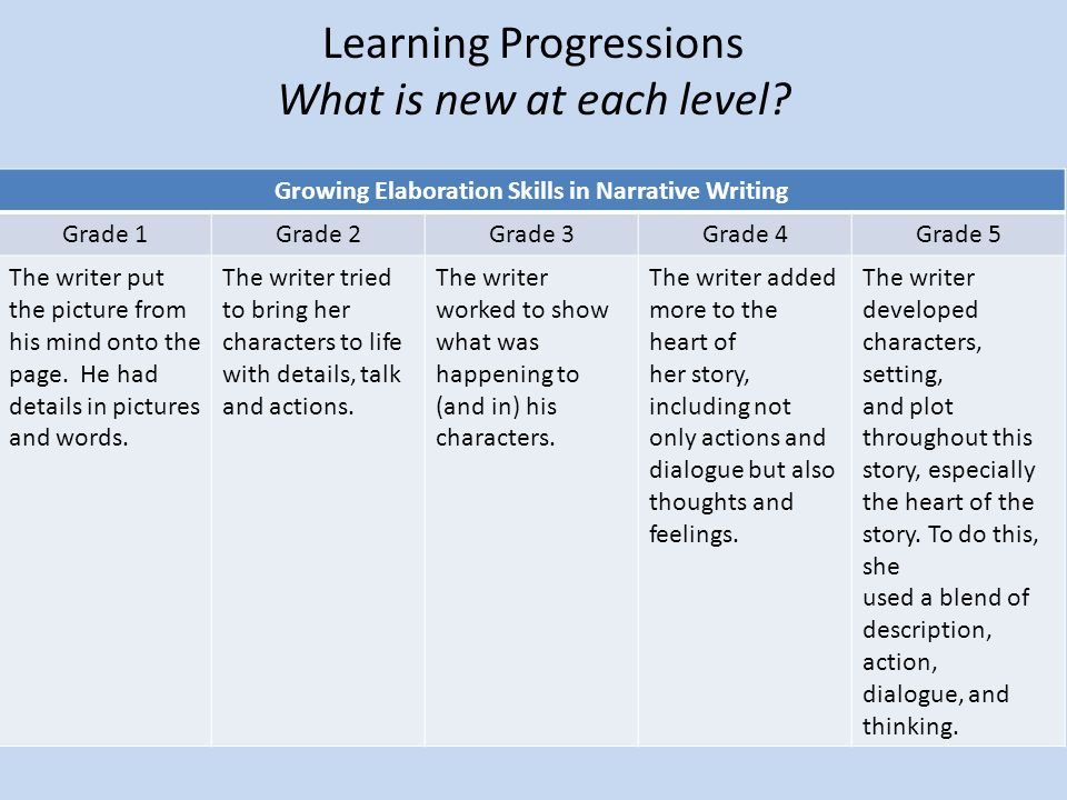 Learning Progressions What is new at each level
