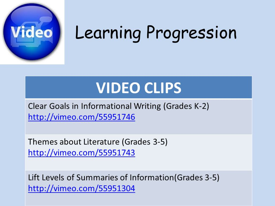 Learning Progression VIDEO CLIPS