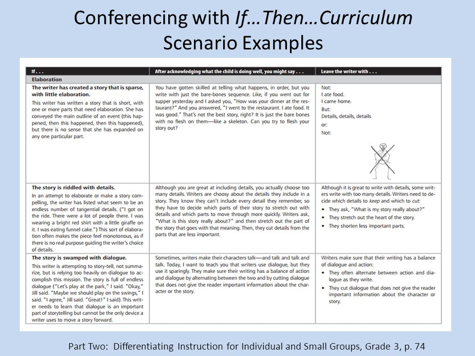 Conferencing with If…Then…Curriculum Scenario Examples