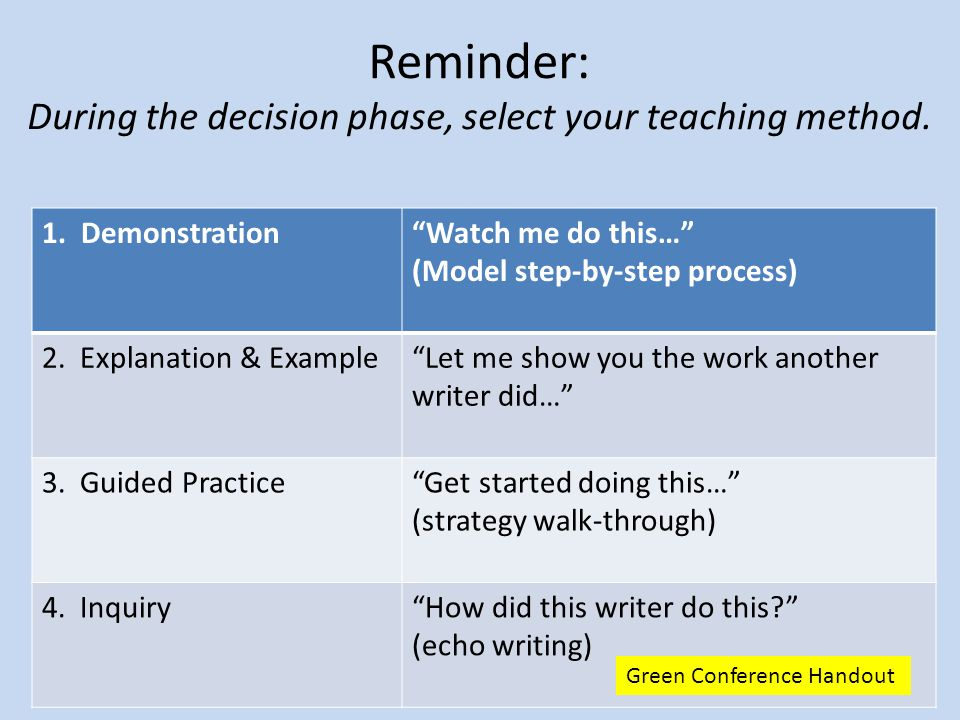 Reminder: During the decision phase, select your teaching method.