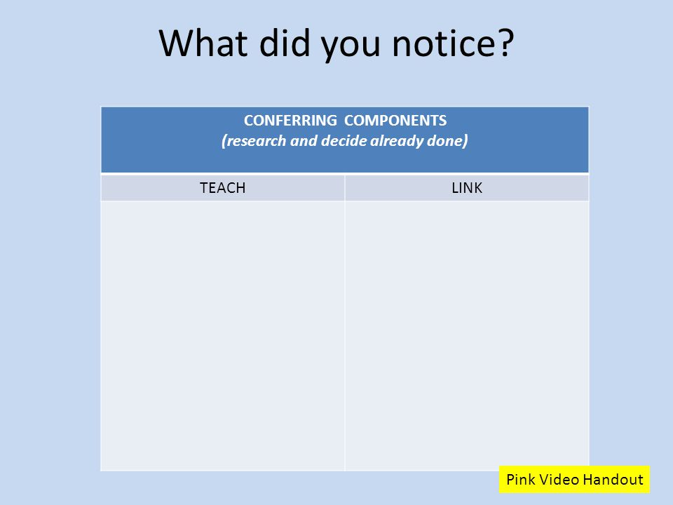 CONFERRING COMPONENTS (research and decide already done)