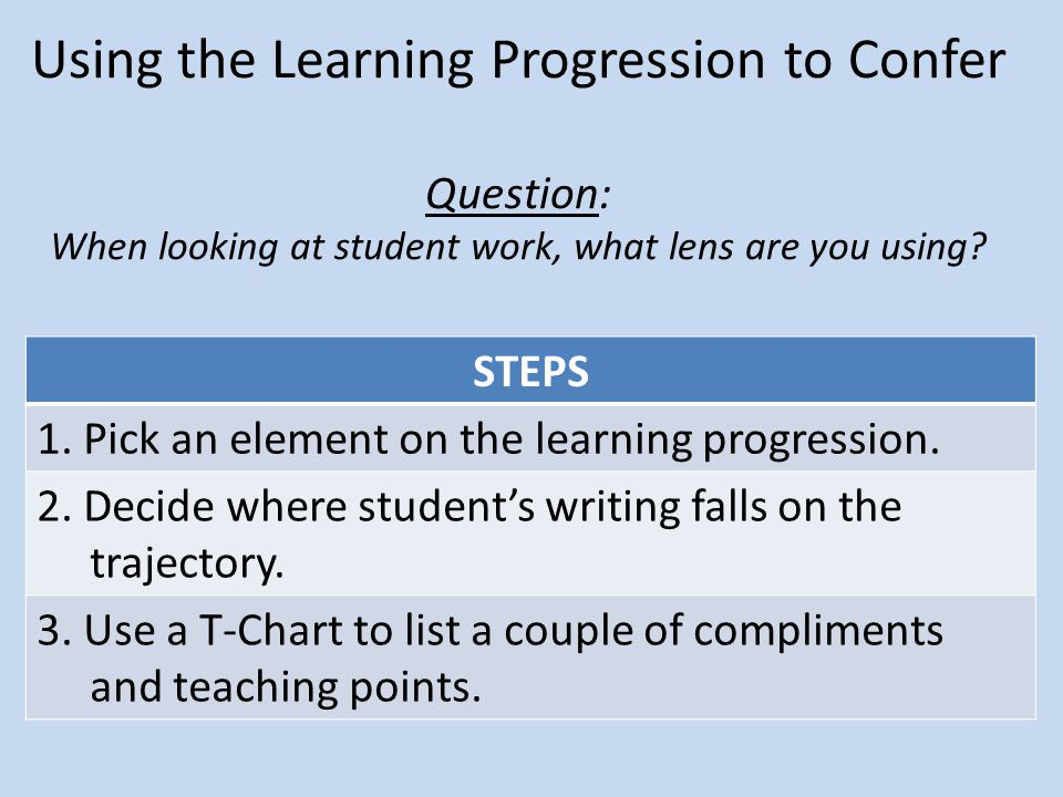 Using the Learning Progression to Confer Question: When looking at student work, what lens are you using